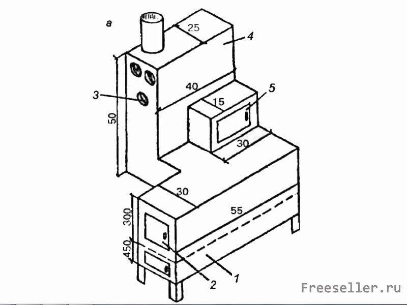 Металлическая печь для бани своими руками: чертежи, фото, схема установки — remont-om