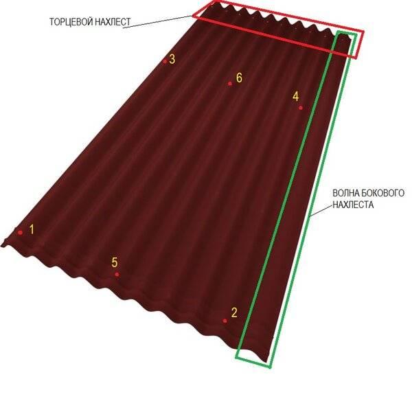 Кровельное покрытие крыши ондулином своими руками, фото и видео примеры