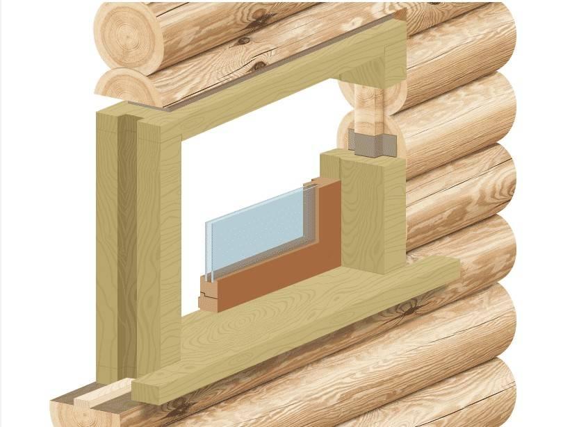 Пристройка из бруса: к бревенчатому, брусовому и кирпичному дому, особенности, технологии, фото