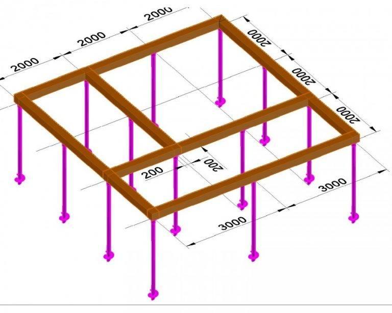Фундамент для бани: его основные виды, правила расчета нагрузки