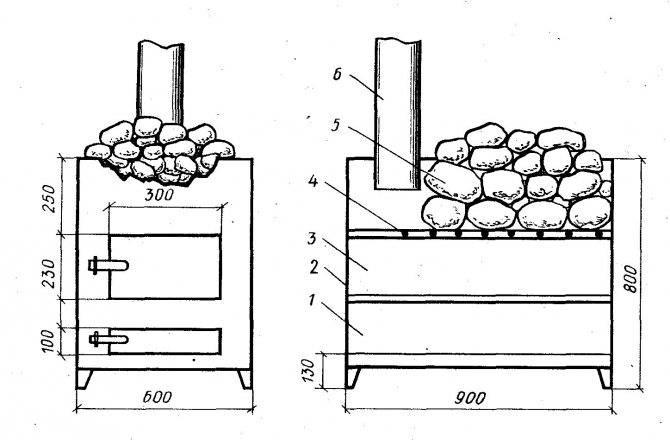 Самодельная печь для бани: чертежи, схема, пошаговая инструкция + фото