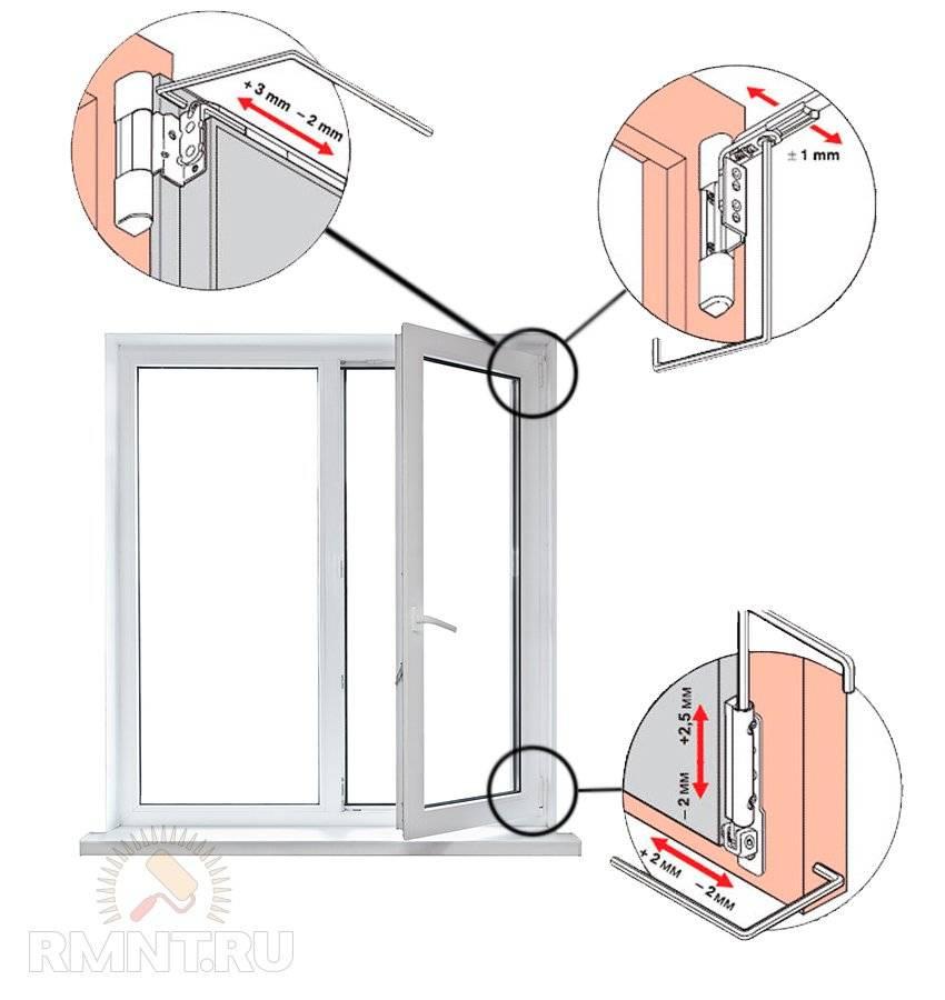 Как настроить пластиковые окна чтобы плотно закрывались: пошаговая инструкция