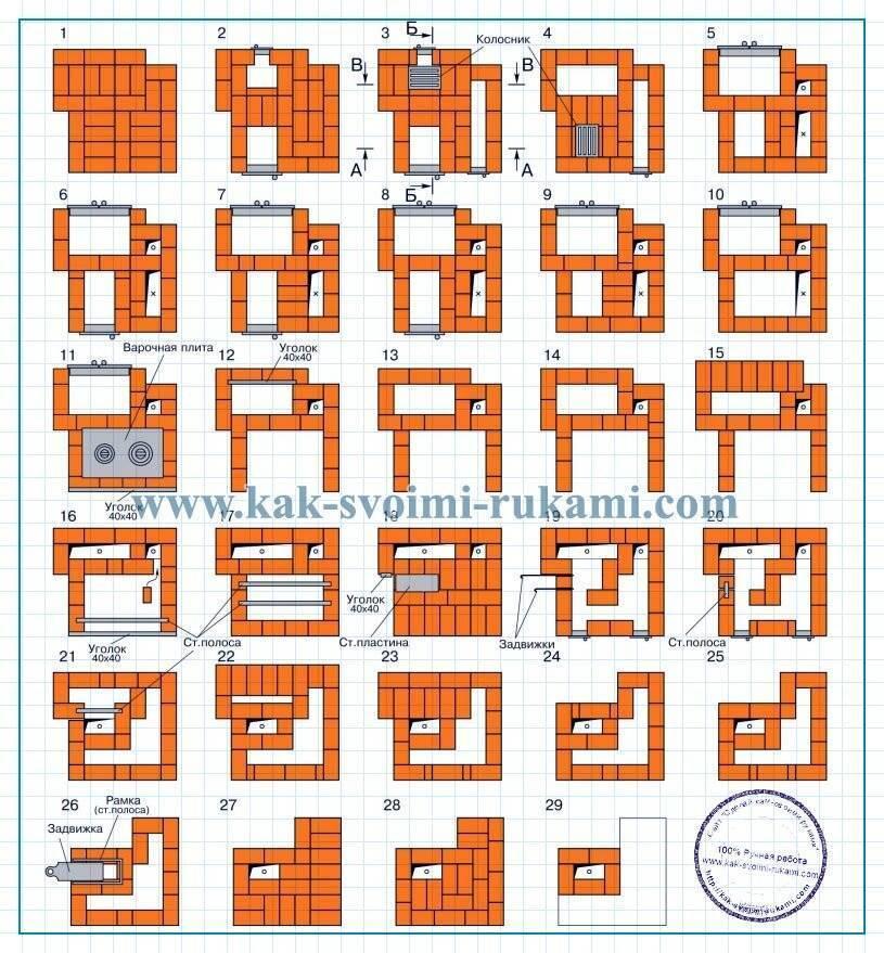 Печь-голландка: руководство по изготовлению для домашнего мастера