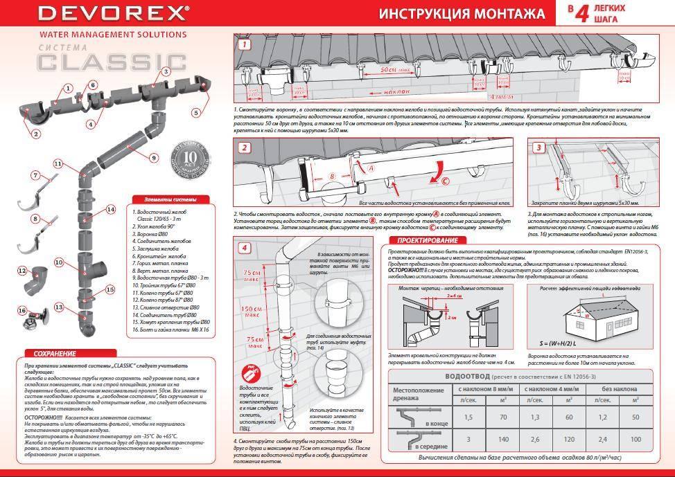 Инструкция по установке водосточной системы docke