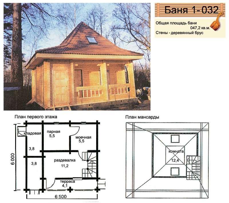 Баня с мансардой: проекты с комфортным пространством под крышей