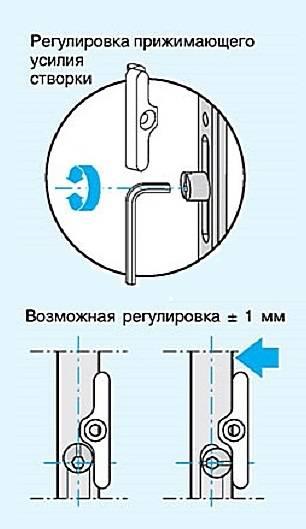 Самостоятельная регулировка окон к зиме: пошаговая инструкция