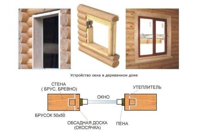 Изготовление и установка окна в баню своими руками