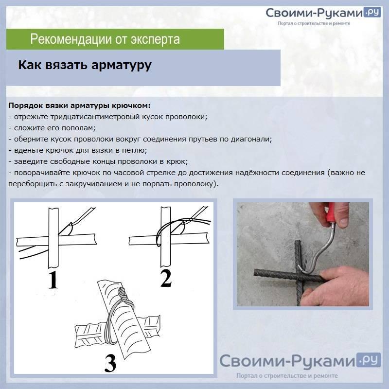 Как вязать арматуру на фундамент вручную: советы и рекомендации