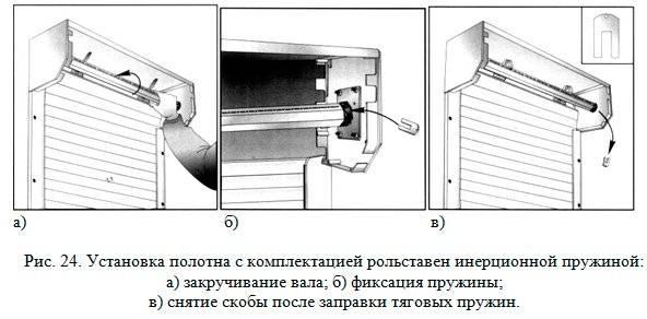 Сборка и установка рольставней своими руками, описание основных этапов работ
