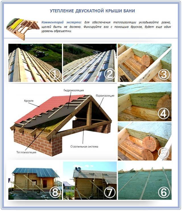 Чем утеплить крышу бани — утепляем своими рукамистройкод
