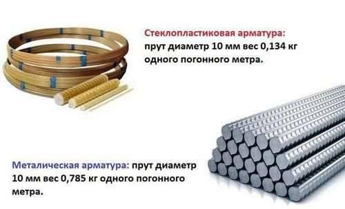 Изготовление стеклопластиковой арматуры: технология и оборудования