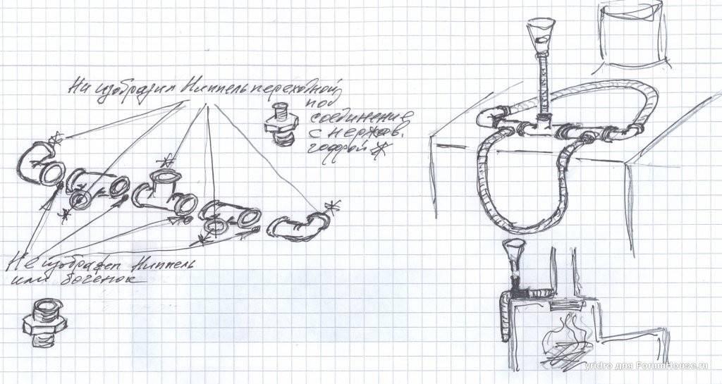 Парогенератор в баню и сауну: его возможности, виды и устройство