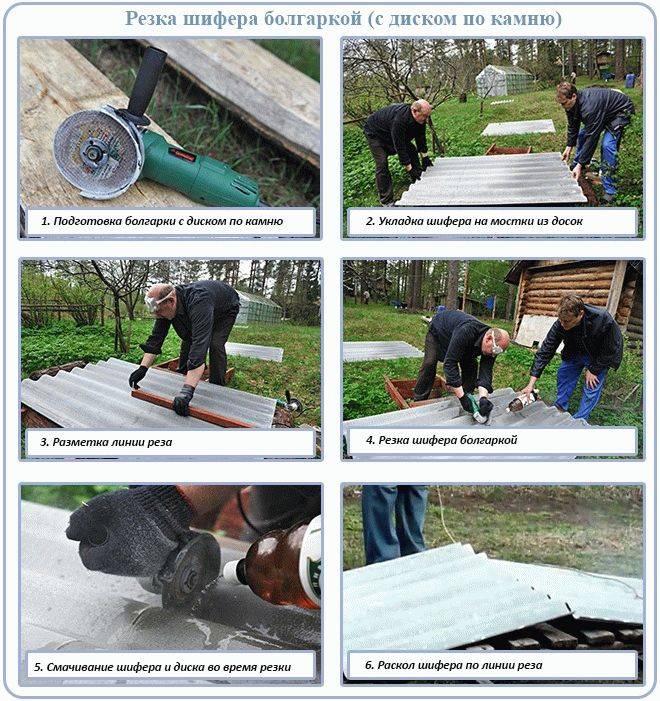 Как правильно класть шифер на крышу? расчеты и монтаж