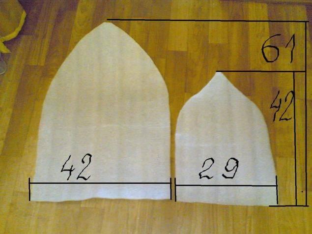 Выкройка шапки для бани: как сшить шапочку своими руками