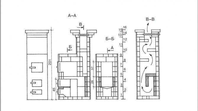 Некоторые чертежи и проекты печей для бани из металла и кирпича