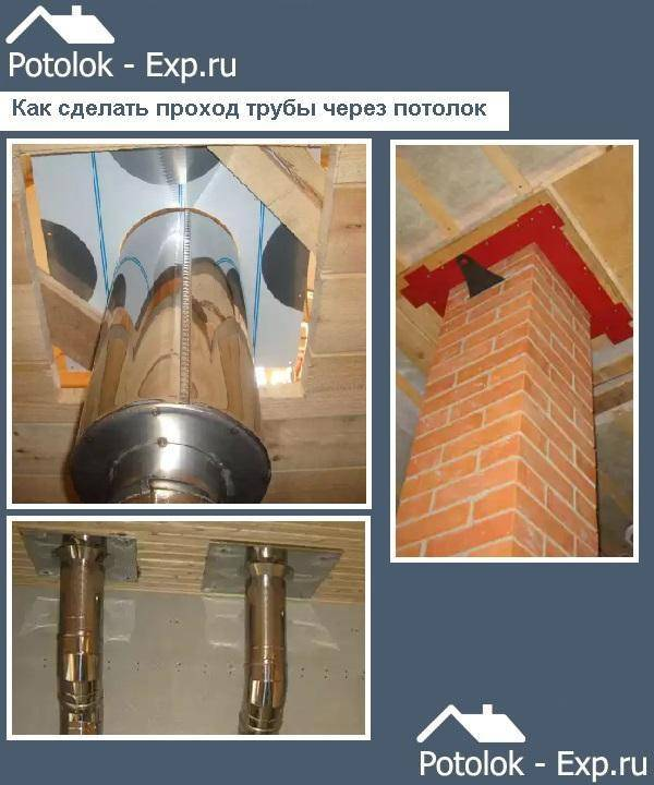 Как установить трубу в бане: как сделать через потолок и стену, установка через крышу, как правильно выполнить монтаж