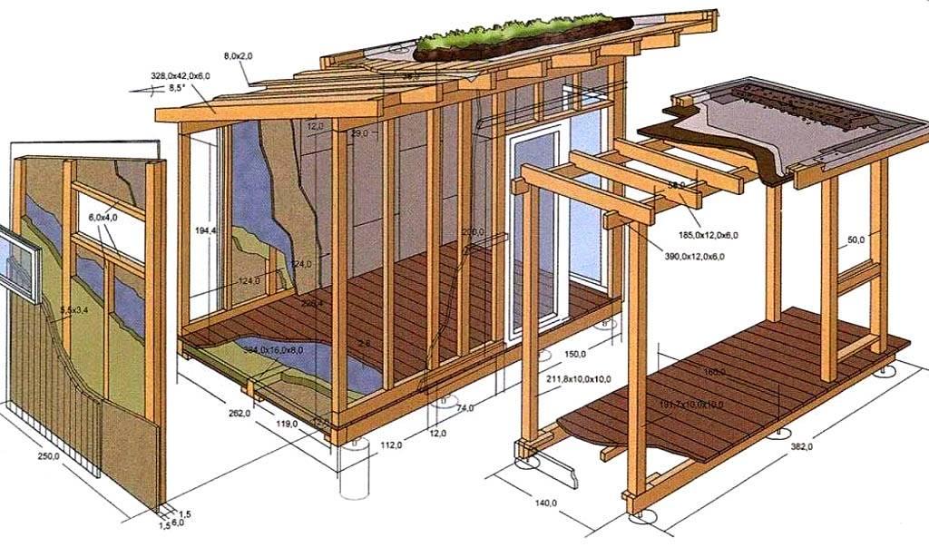 Как пристроить веранду к бане: конструкция, материалы, этапы строительства от фундамента до остекления