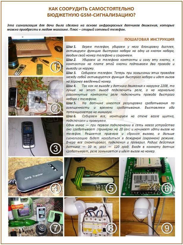 Автономная gsm сигнализация для гаража и дачи: современные системы сигнализации с модулем беспроводной связи