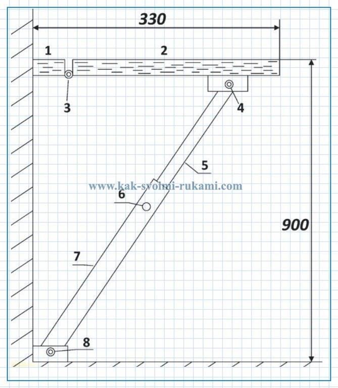 Как сделать полку в бане, выбор древесины и инструкция по изготовлению как сделать полку в бане, выбор древесины и инструкция по изготовлению