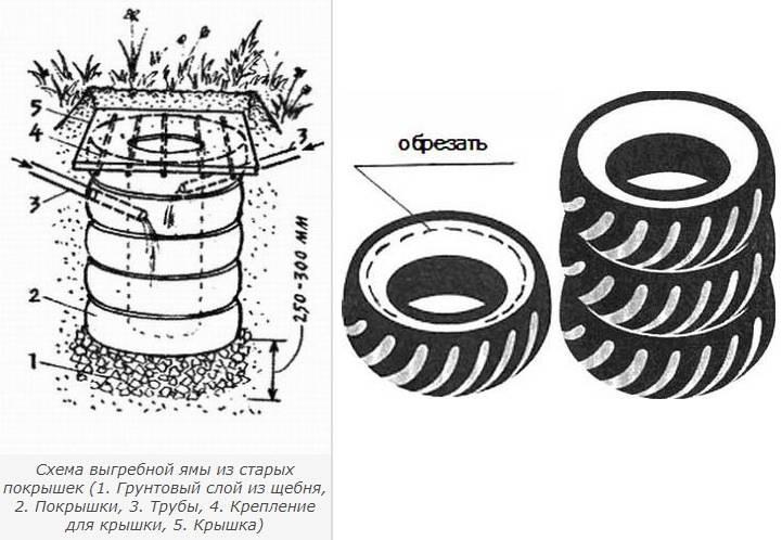 Как сделать слив в бане своими руками: пошаговое руководство - строительство и ремонт
