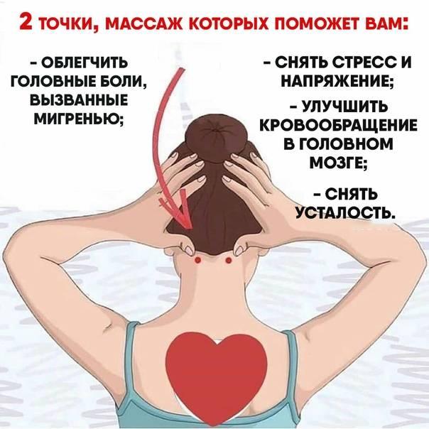 Мигрень: причины возникновения и лечение