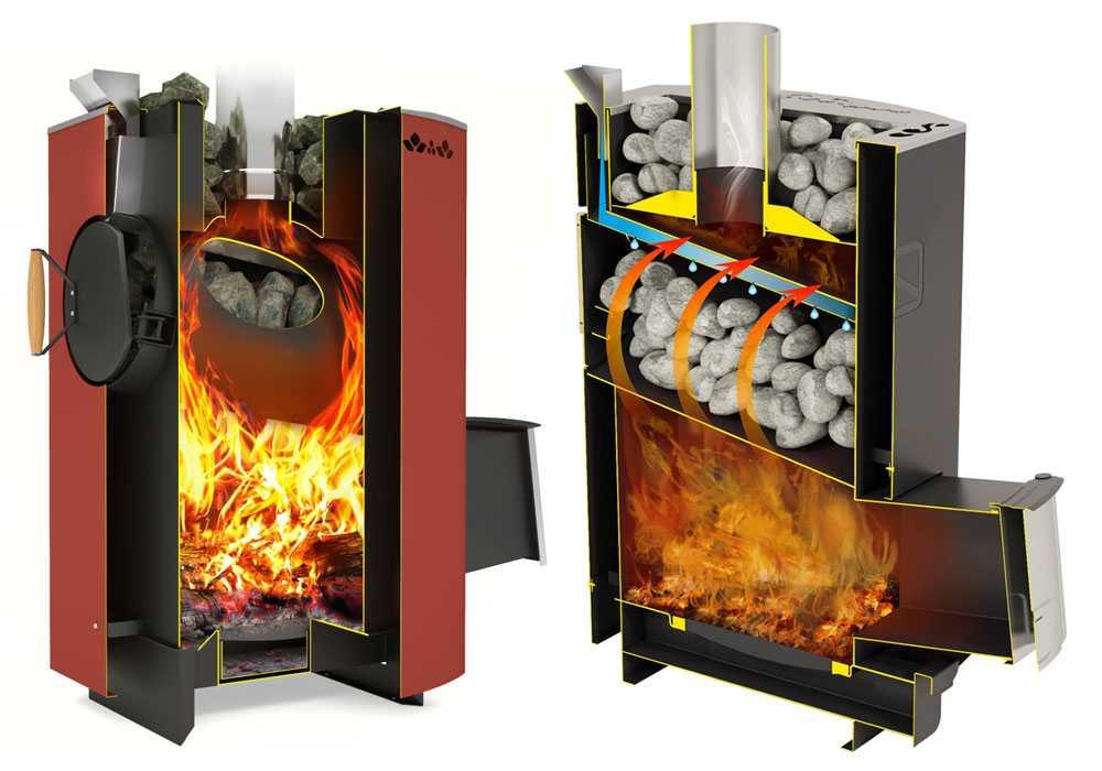 Открытая и закрытая система отопления: в чем разница   инженер подскажет как сделать