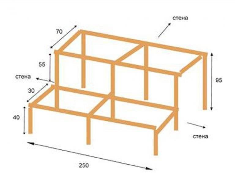 Как сделать полок в бане своими руками – замеры, сборка и монтаж конструкции