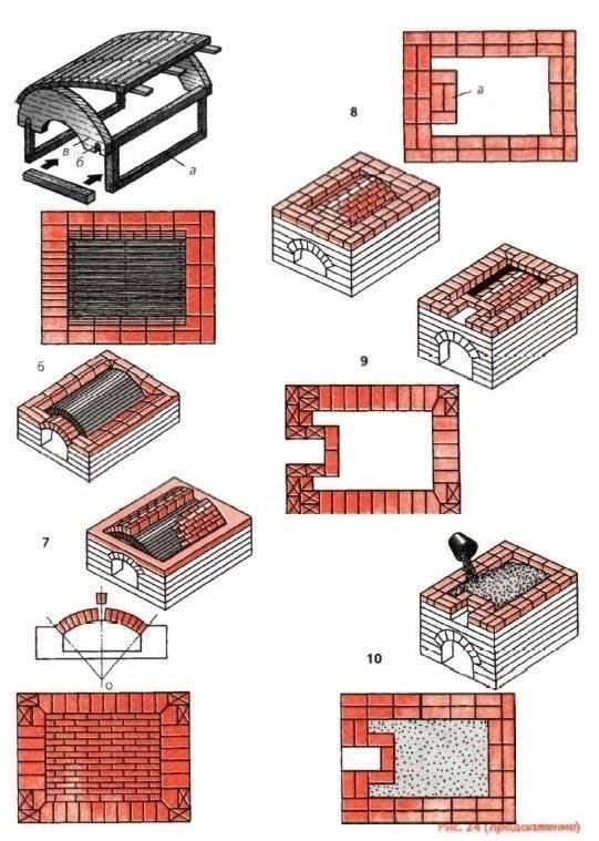 Строим кирпичную печь на улице своими руками