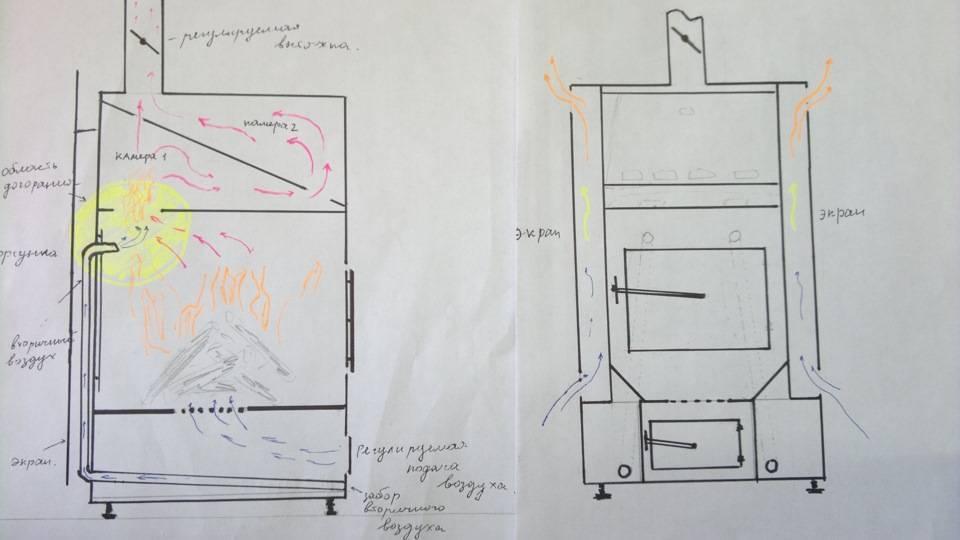 Как увеличить кпд печи в доме или в бане простыми способами