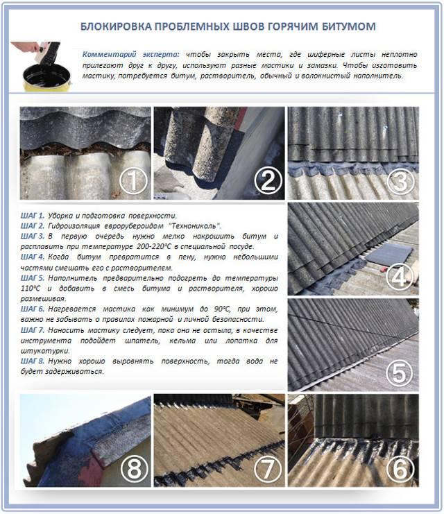 Как правильно и чем можно заделать трещину в шифере на крыше?