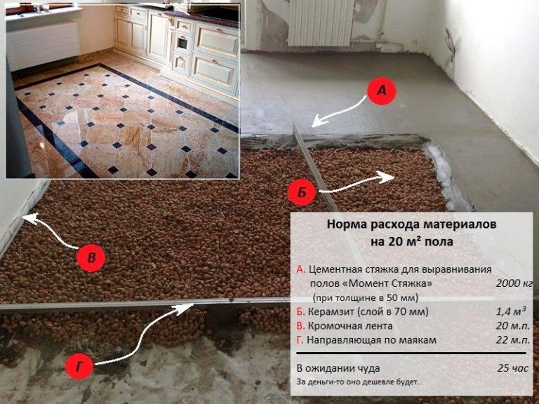 Минусы полусухой стяжки пола   opolax.ru