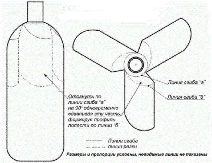 Делаем собственноручно вертушку-отпугиватель от птиц: инструкция