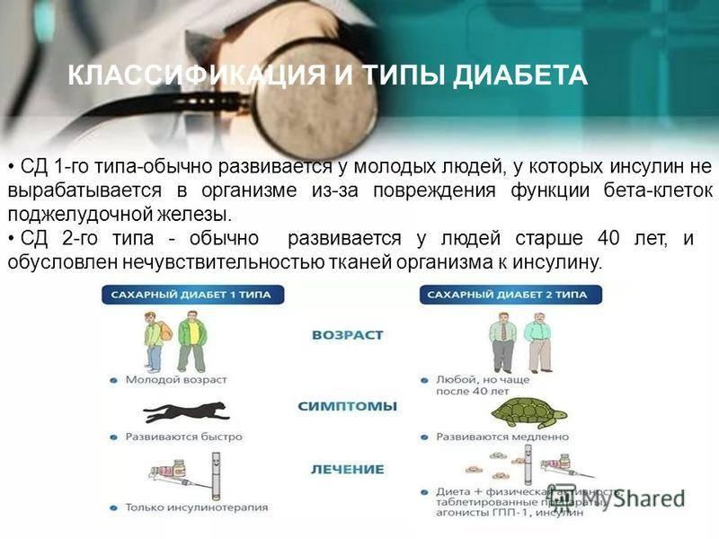 Сахарный диабет: 1 и 2 типы, симптомы, диагностика - сибирский медицинский портал