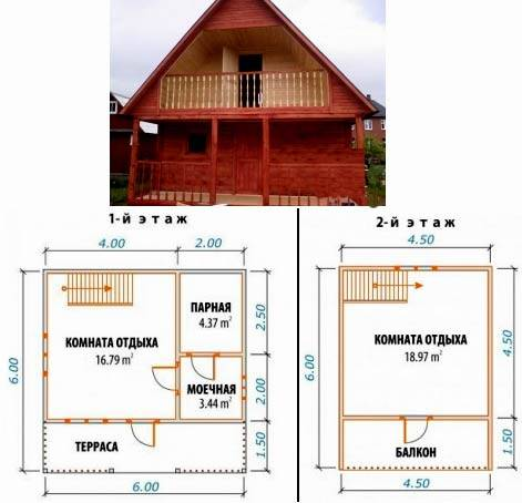 Проекты бань 6 на 6 с мансардой: преимущества, особенности составления   построить баню ру