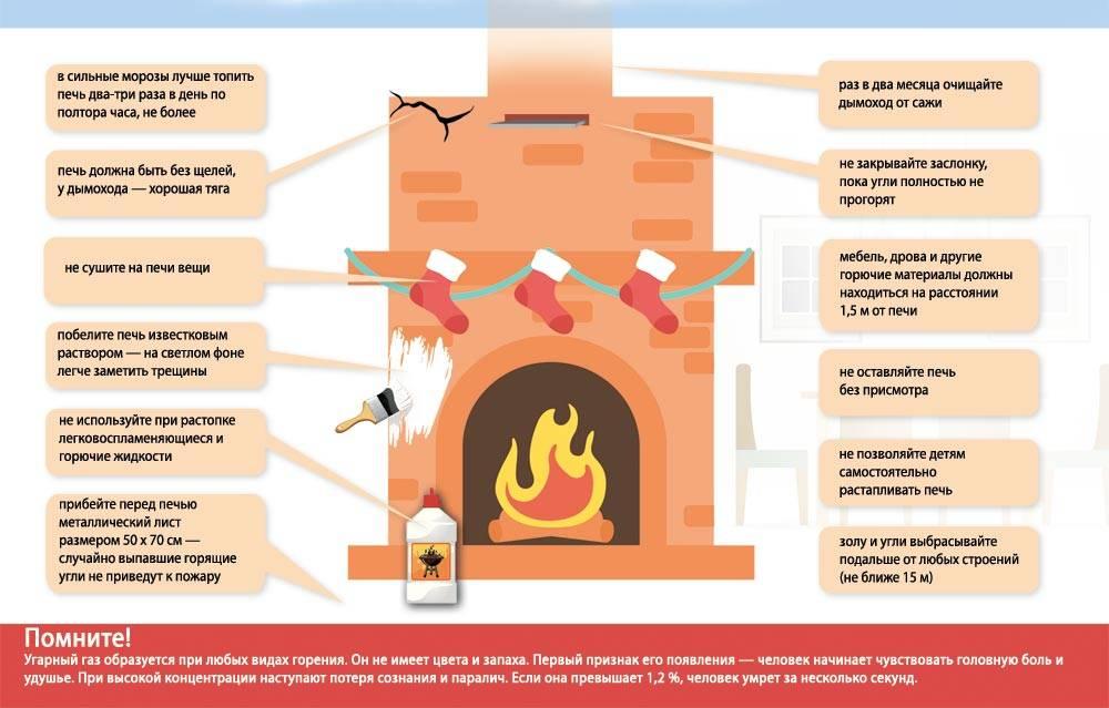 Топливные брикеты своими руками, домашнее изготовление топлива