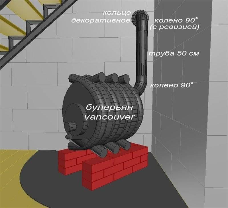 Печь булерьян с водяным контуром отопления