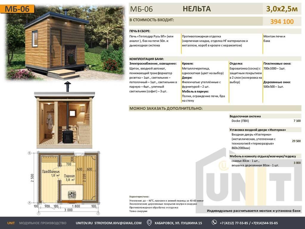Строительство сауны своими руками в доме: пошаговая инструкция - stroyday.ru
