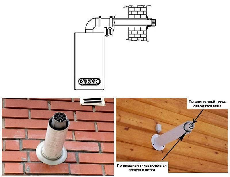 Коаксиальные дымоходы для газовых котлов: конструктивные особенности, разновидности и этапы установки