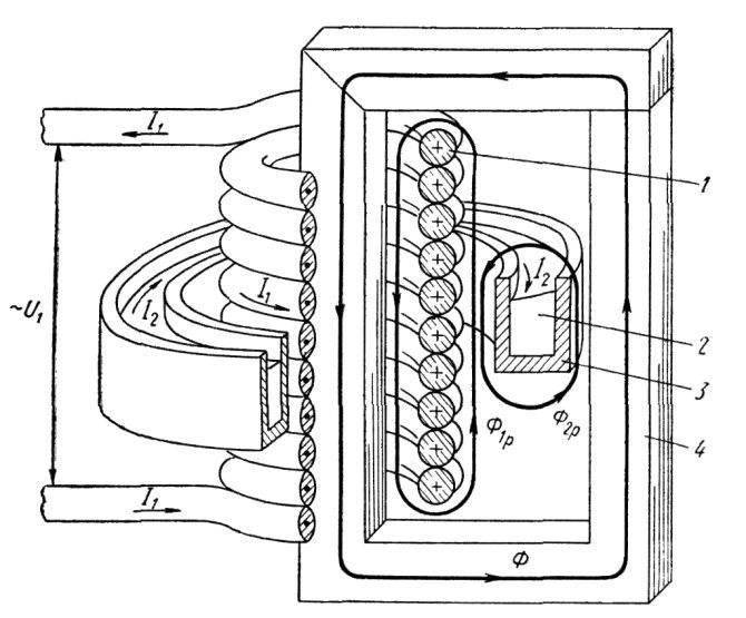 Cхема индукционной плиты и советы по изготовлению своими руками