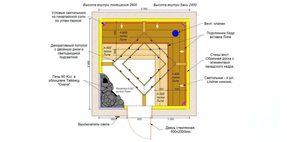 Высота потолка в бане: стандарт, какая должна быть в сауне, оптималная русская баня из бруса оптимальная высота потолка в бане: 4 совета по выбору – дизайн интерьера и ремонт квартиры своими руками