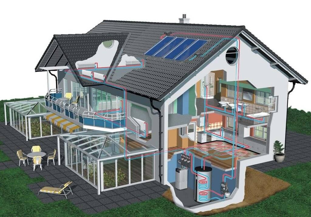 Положительная энергия, как привлечь ее в свой дом?
