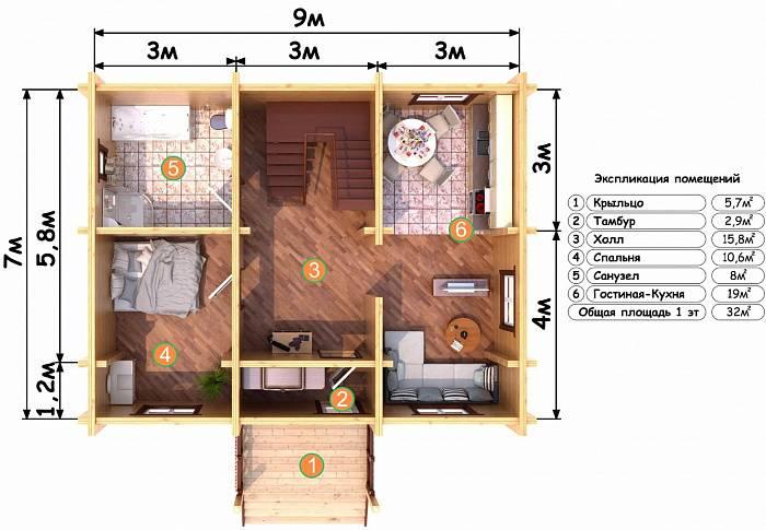 Сауна в доме своими руками (35 фото): проект планировки и устройство сауны подвале частного дома, как сделать конструкцию