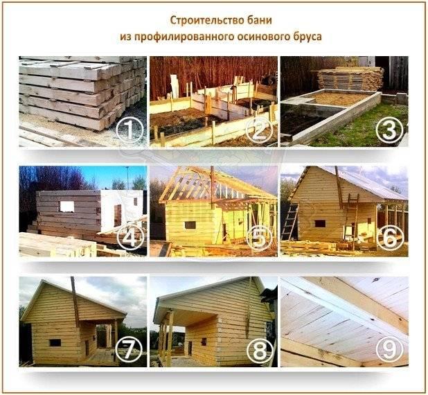 Строительство бани, сравнение свойств материалов