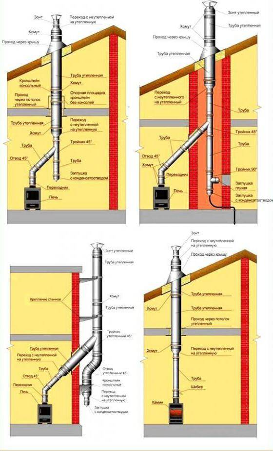 Установка дымохода из сэндвич труб своими руками: способы монтажа через крышу или стену