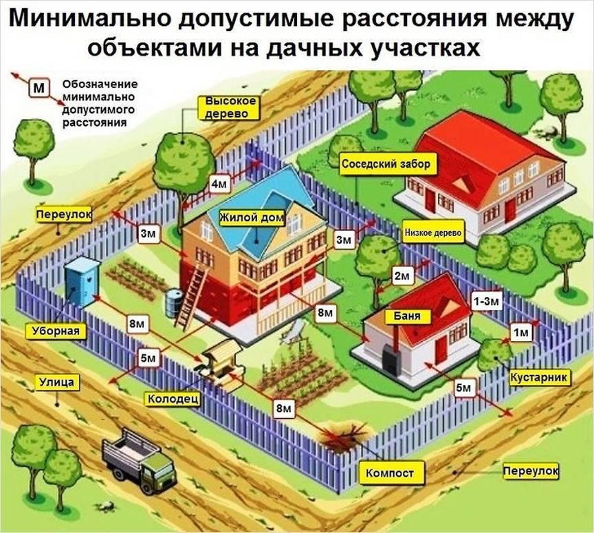 Как оформить право собственности на частный дом