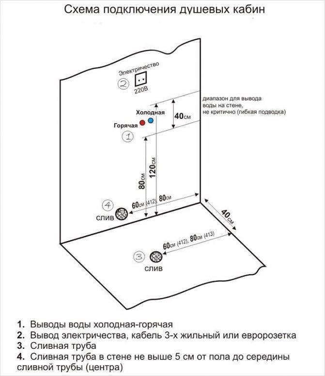 Установка и монтаж душевой кабины – инструкция