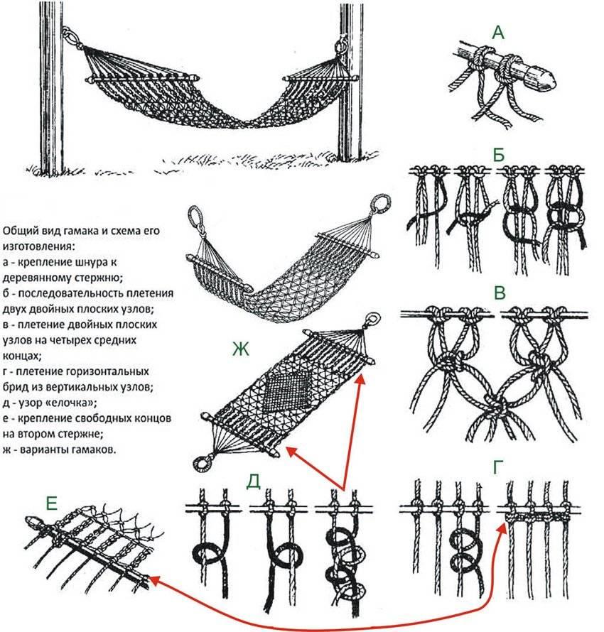 Обзор способов сделать гамак своими руками: 120 фото вариантов пошива гамаков