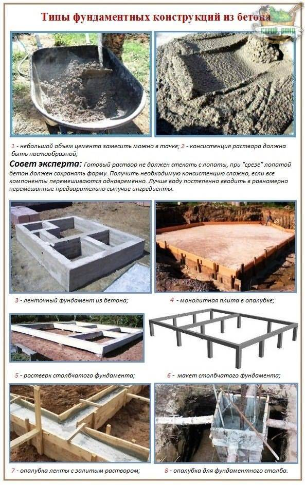 Как правильно залить фундамент под баню: марка бетона, залив, шаг за шагом