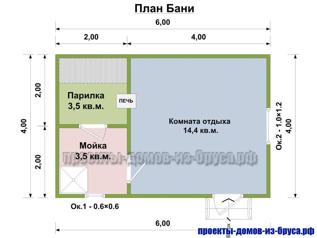 Дома и коттеджи 6 на 6: проекты и планировки одноэтажных и двухэтажных домов, фото