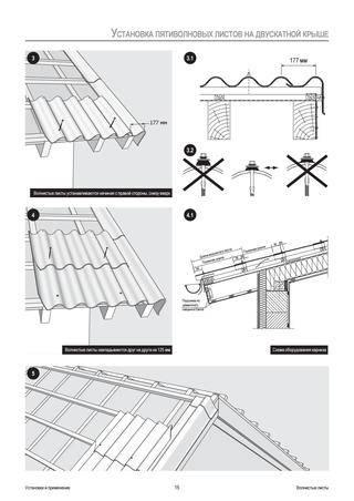 Как правильно укладывать шифер на крышу — пошаговая инструкциястройкод